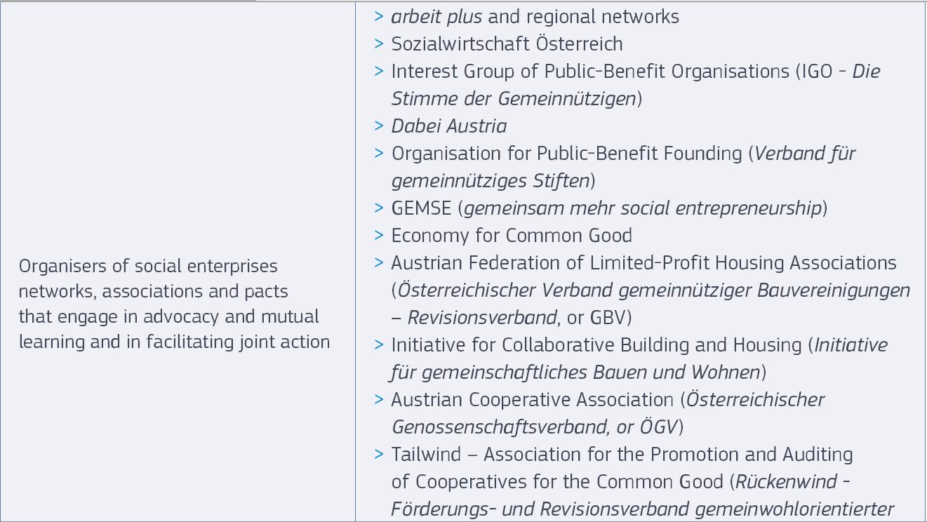 IVODIX-key-actors-in-the-austrian-ecosystem-4