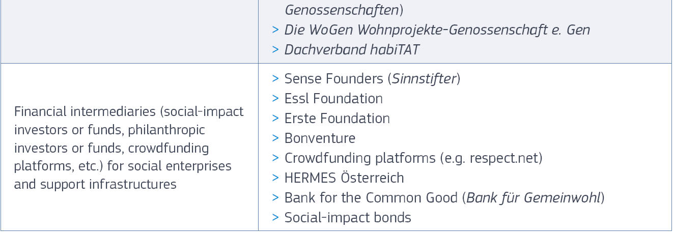 IVODIX-key-actors-in-the-austrian-ecosystem-5